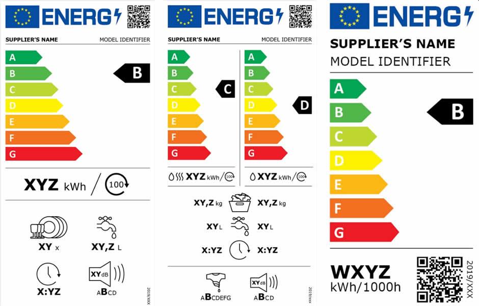 Energy Efficiency Change 2020 - 2021